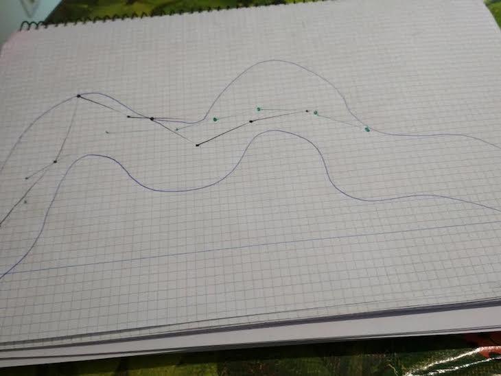 Circuito sinuoso lleno de curvas.