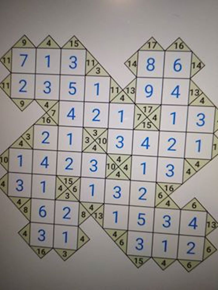 Actividades matemáticas.